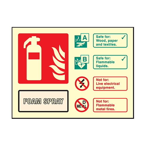 Landscape Photoluminescent Foam Fire Extinguisher Sign